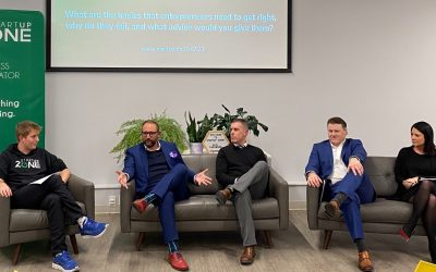 Corporate Entrepreneurship Panel